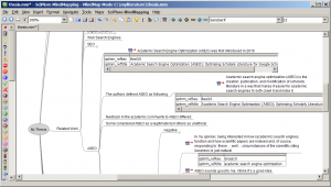 Displying BibTeX keys and title in a mind map