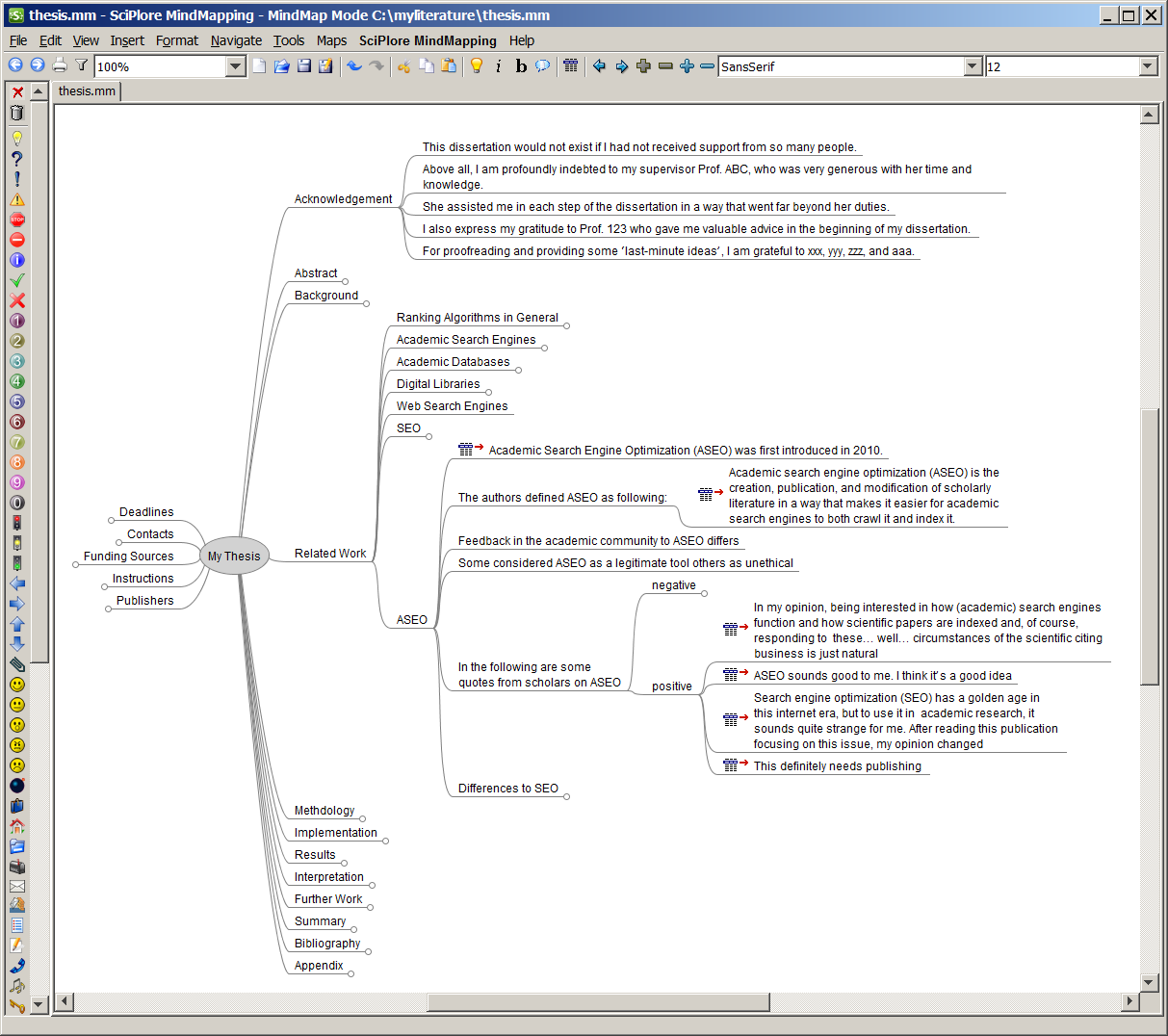 PhD thesis | MAP-PDMA