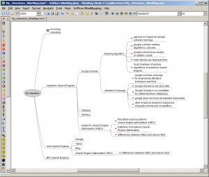 Giving Structure to your Mind Map and Literature (and hence to the PhD thesis)